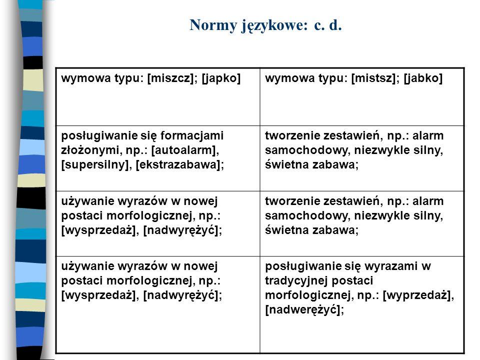 Normy językowe: c. d. wymowa typu: [miszcz]; [japko]